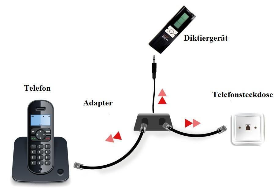 Lieblich Telefonlienen Adapter